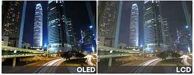 شکل3 -تلویزیون OLED اولد-روشنایی و کنتراست