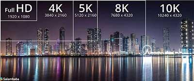 شکل2 - وضوح Ultra HD 4K