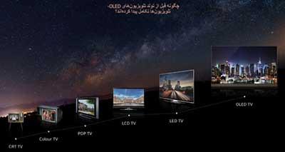 شکل1- سیر تکامل تلویزیون