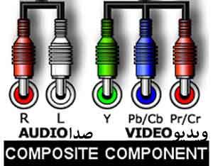 شکل15-کابل کامپوننت Component RCA