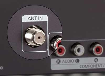 شکل8- انواع ورودی تلویزیون - ورودی آنتن یا RF