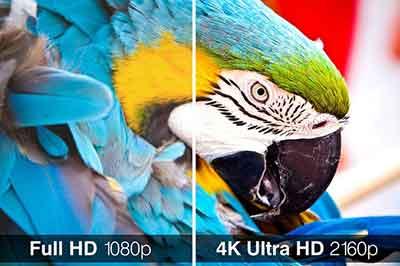 شکل- استاندارد ۴K در تلویزیون